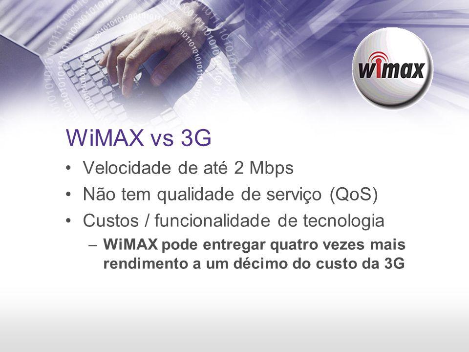 WiMAX vs 3G Velocidade de até 2 Mbps