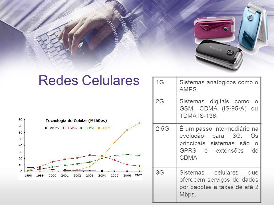 Redes Celulares 1G Sistemas analógicos como o AMPS. 2G