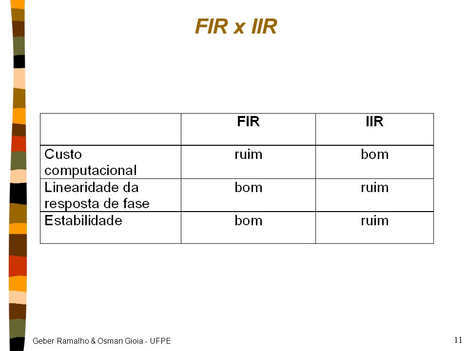 FIR x IIR