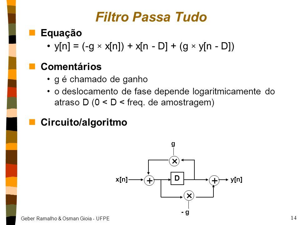 Filtro Passa Tudo × + Equação