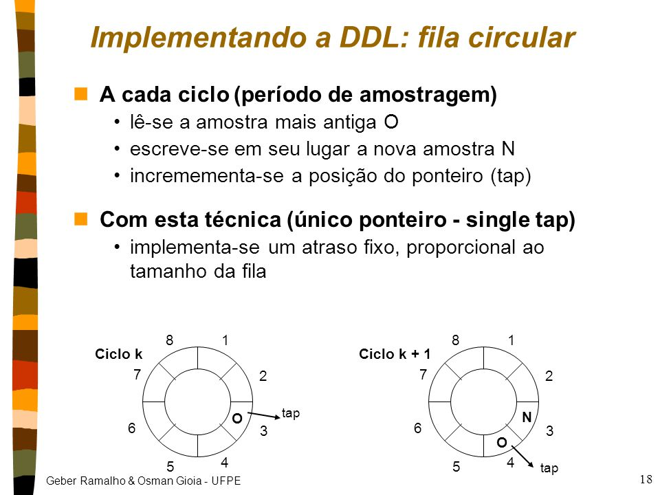 Implementando a DDL: fila circular