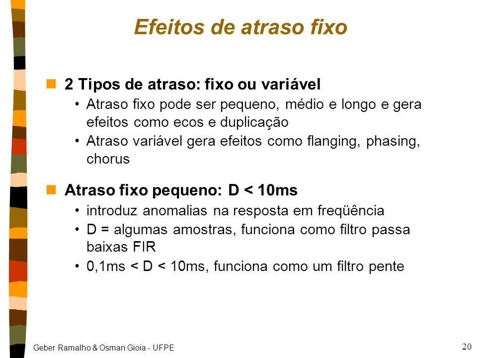 Efeitos de atraso fixo 2 Tipos de atraso: fixo ou variável