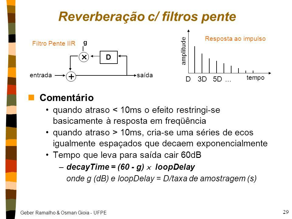 Reverberação c/ filtros pente