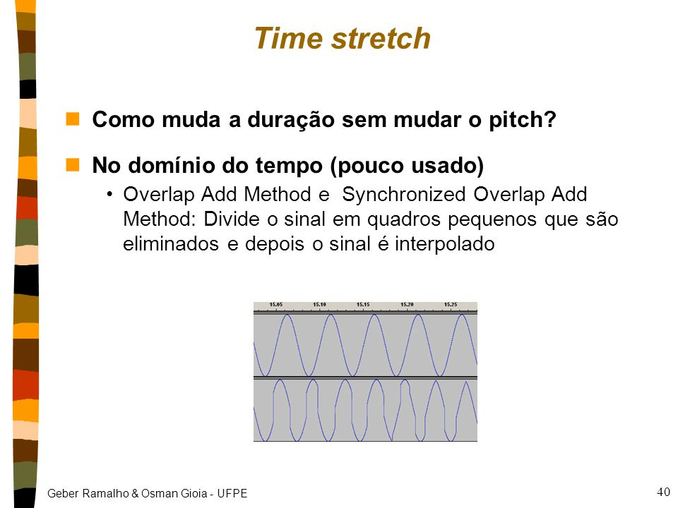 Time stretch Como muda a duração sem mudar o pitch