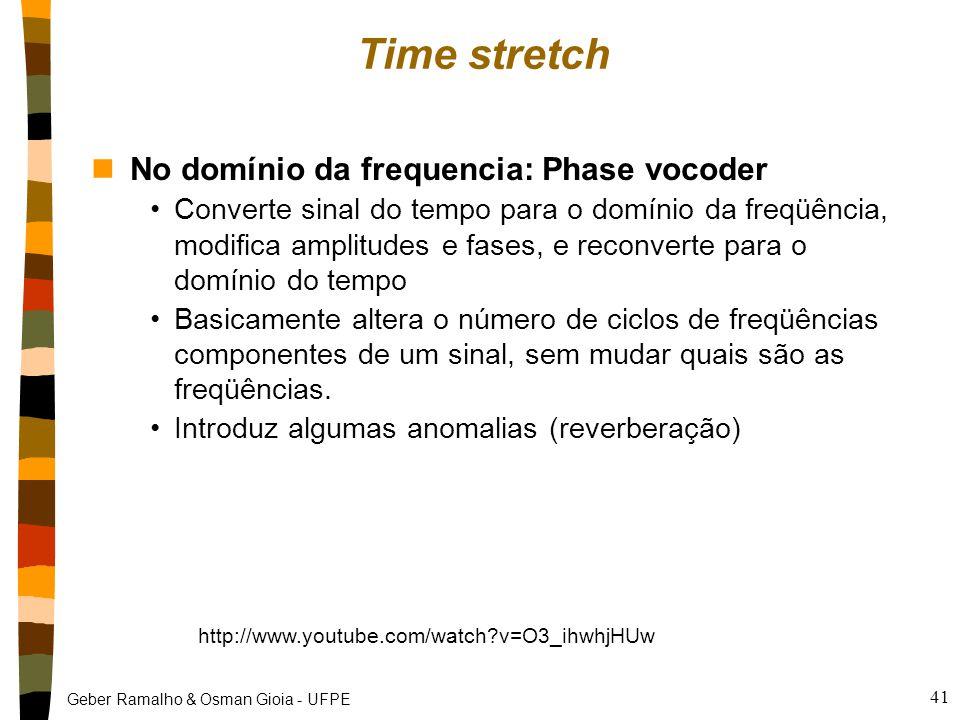 Time stretch No domínio da frequencia: Phase vocoder