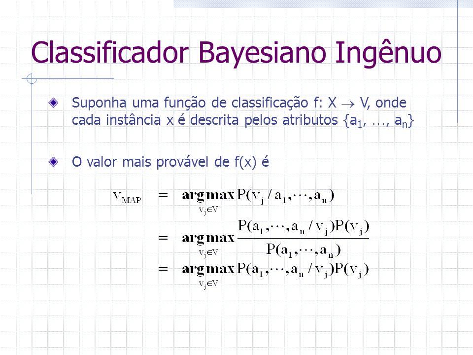 Classificador Bayesiano Ingênuo