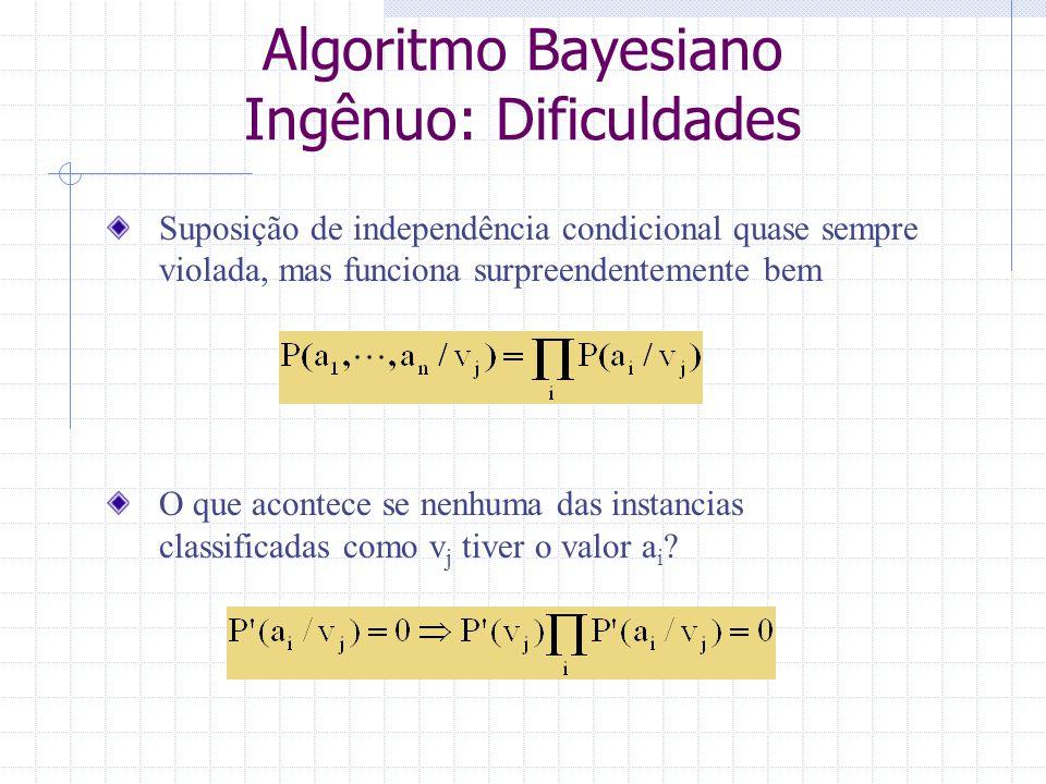 Algoritmo Bayesiano Ingênuo: Dificuldades