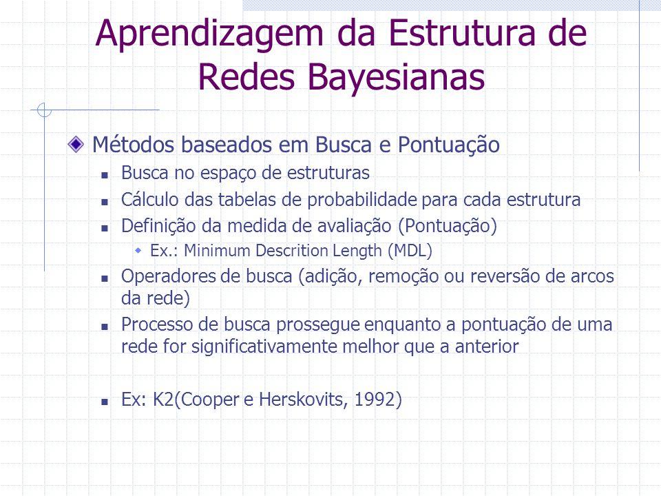 Aprendizagem da Estrutura de Redes Bayesianas