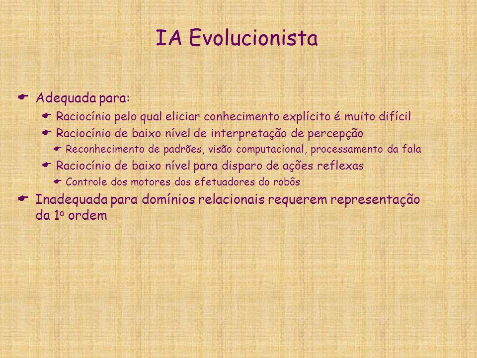 IA Evolucionista Adequada para: