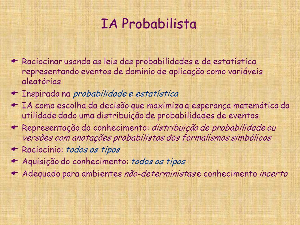 IA Probabilista Raciocinar usando as leis das probabilidades e da estatística representando eventos de domínio de aplicação como variáveis aleatórias.
