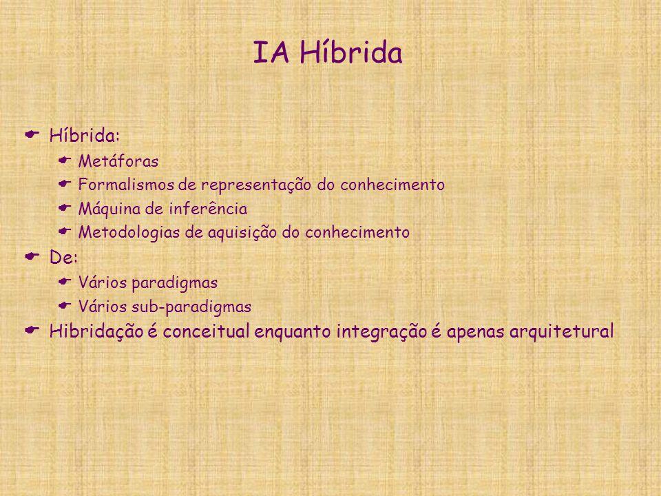 IA Híbrida Híbrida: De: