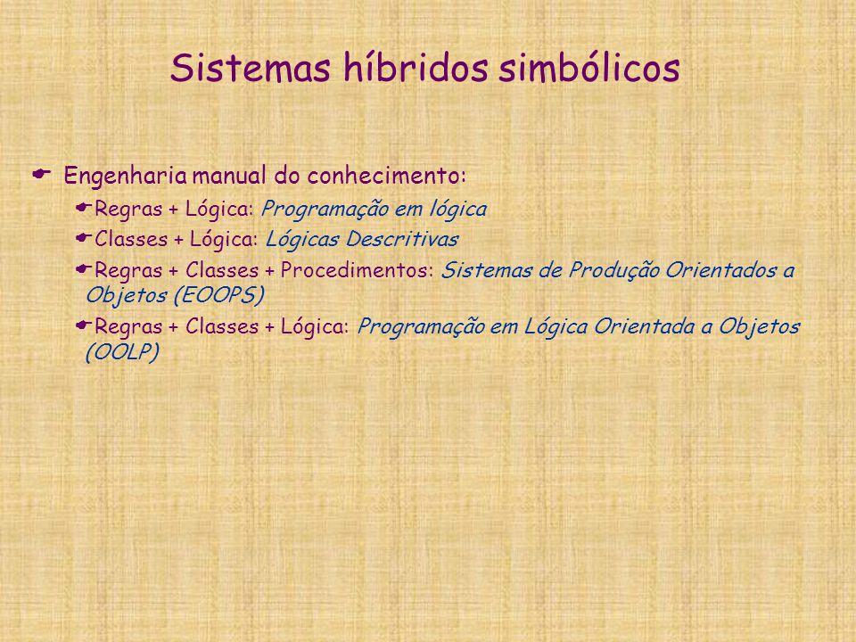Sistemas híbridos simbólicos
