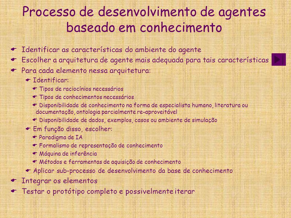 Processo de desenvolvimento de agentes baseado em conhecimento