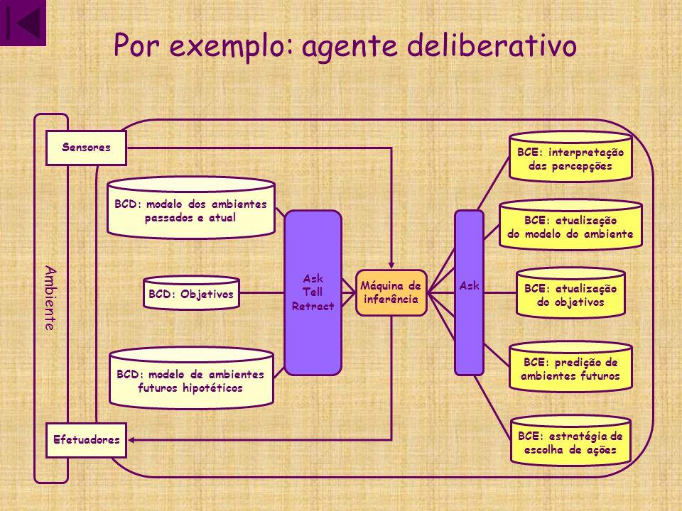 Por exemplo: agente deliberativo