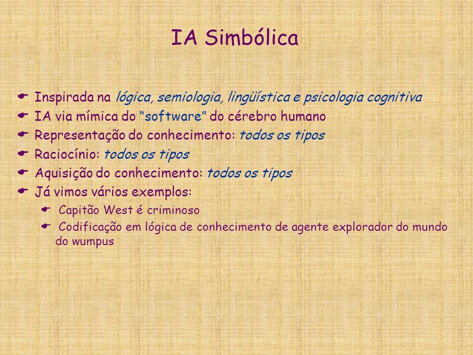 IA Simbólica Inspirada na lógica, semiologia, lingüística e psicologia cognitiva. IA via mímica do software do cérebro humano.