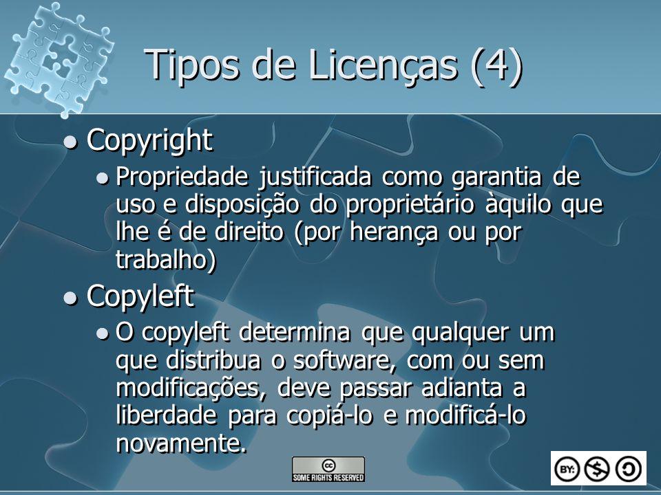 Tipos de Licenças (4) Copyright Copyleft