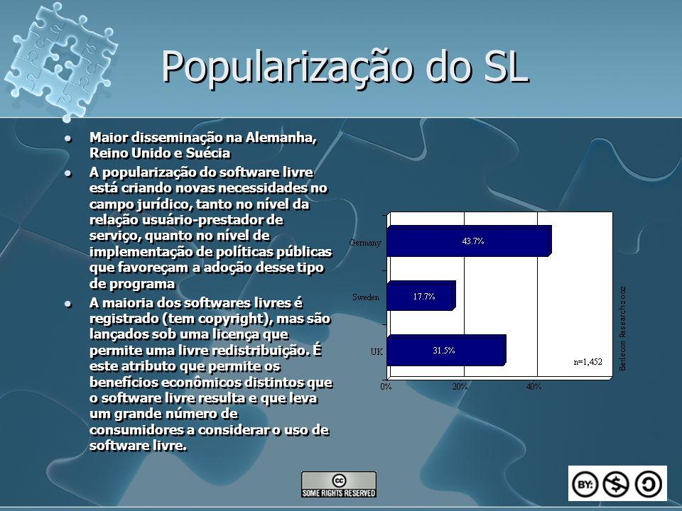 Popularização do SL Maior disseminação na Alemanha, Reino Unido e Suécia.