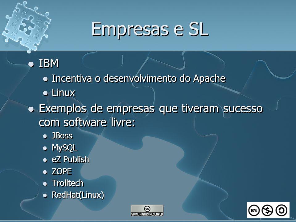 Empresas e SL IBM. Incentiva o desenvolvimento do Apache. Linux. Exemplos de empresas que tiveram sucesso com software livre: