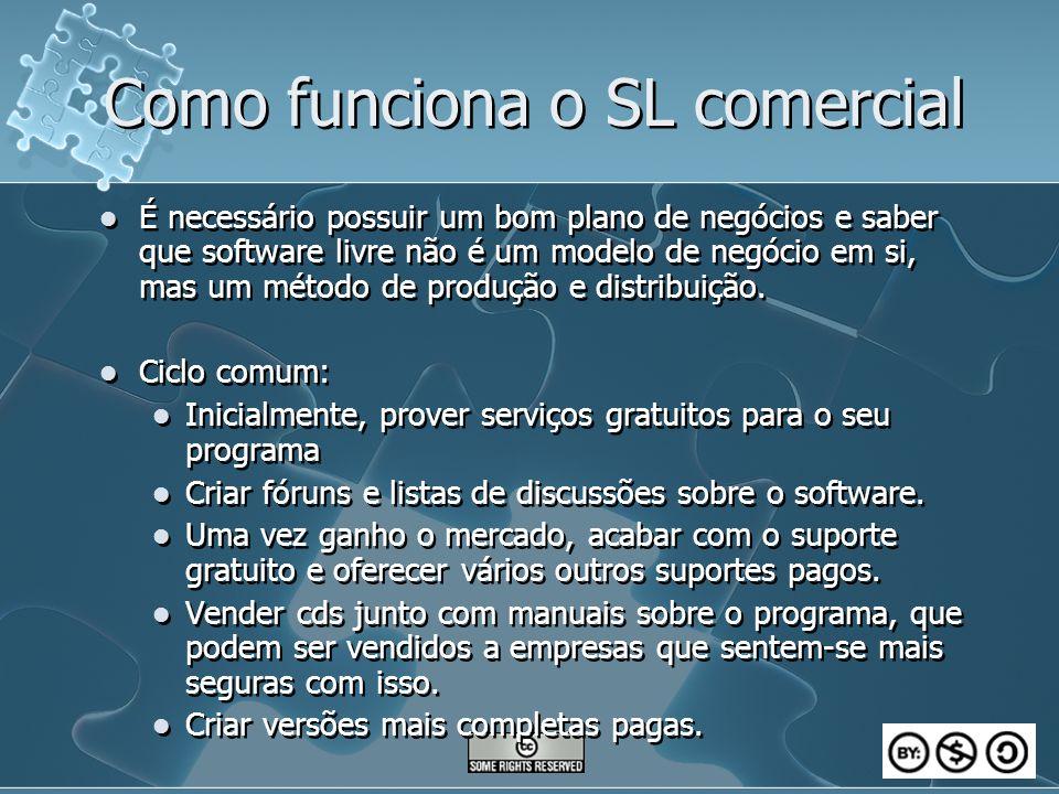 Como funciona o SL comercial