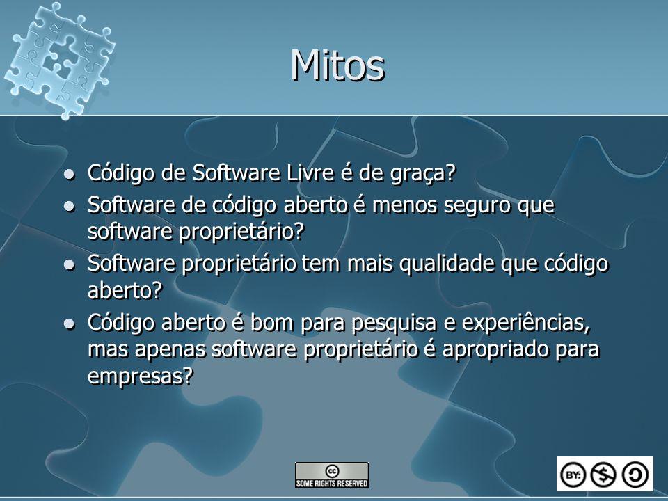 Mitos Código de Software Livre é de graça