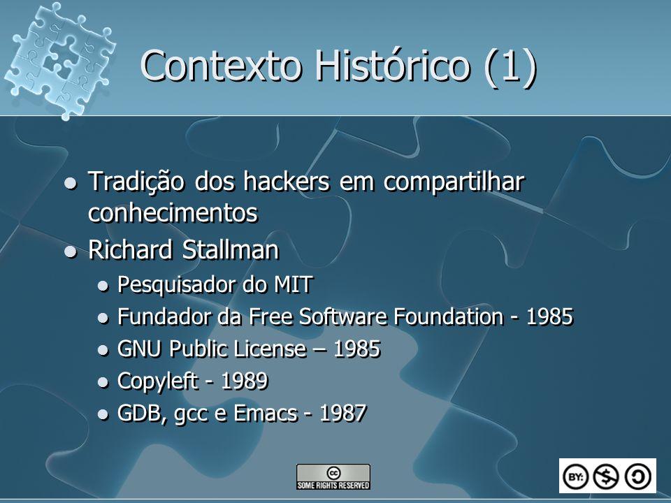 Contexto Histórico (1) Tradição dos hackers em compartilhar conhecimentos. Richard Stallman. Pesquisador do MIT.