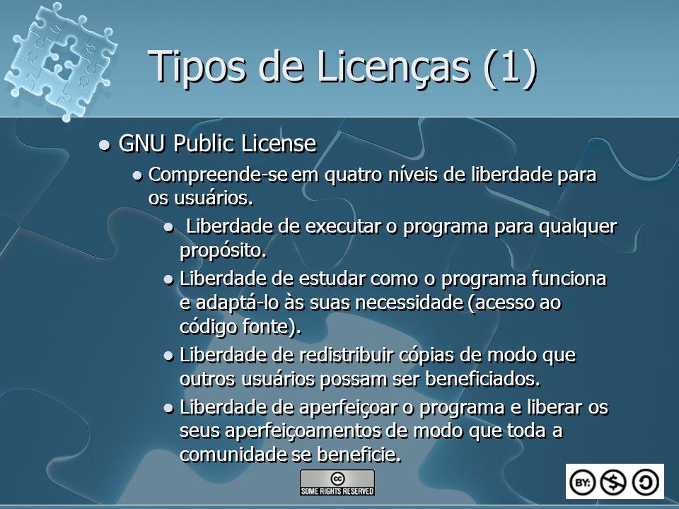 Tipos de Licenças (1) GNU Public License