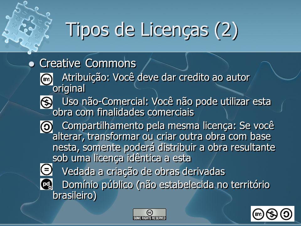 Tipos de Licenças (2) Creative Commons
