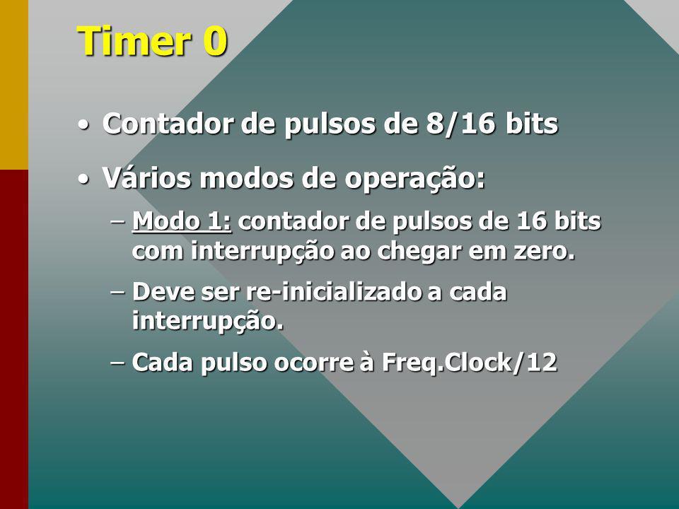 Timer 0 Contador de pulsos de 8/16 bits Vários modos de operação: