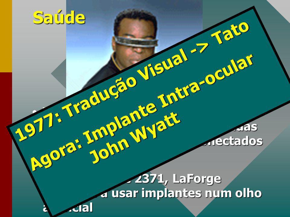 1977: Tradução Visual -> Tato