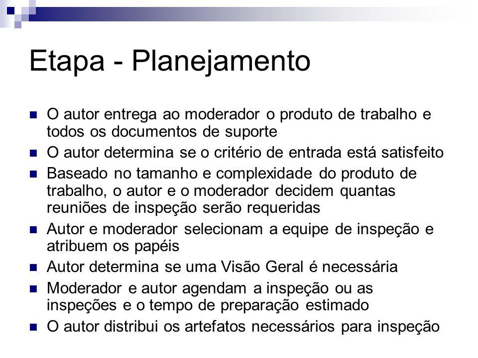 Etapa - Planejamento O autor entrega ao moderador o produto de trabalho e todos os documentos de suporte.