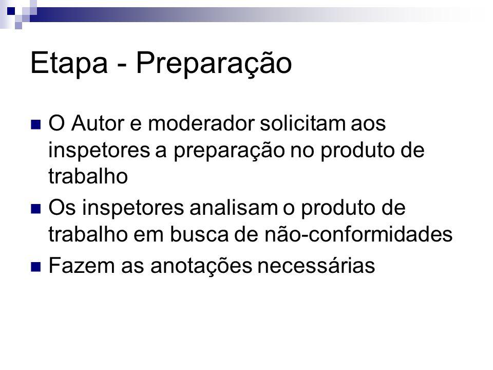 Etapa - Preparação O Autor e moderador solicitam aos inspetores a preparação no produto de trabalho.
