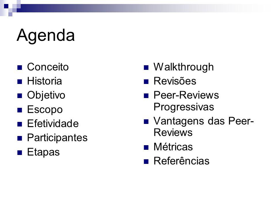 Agenda Conceito Historia Objetivo Escopo Efetividade Participantes