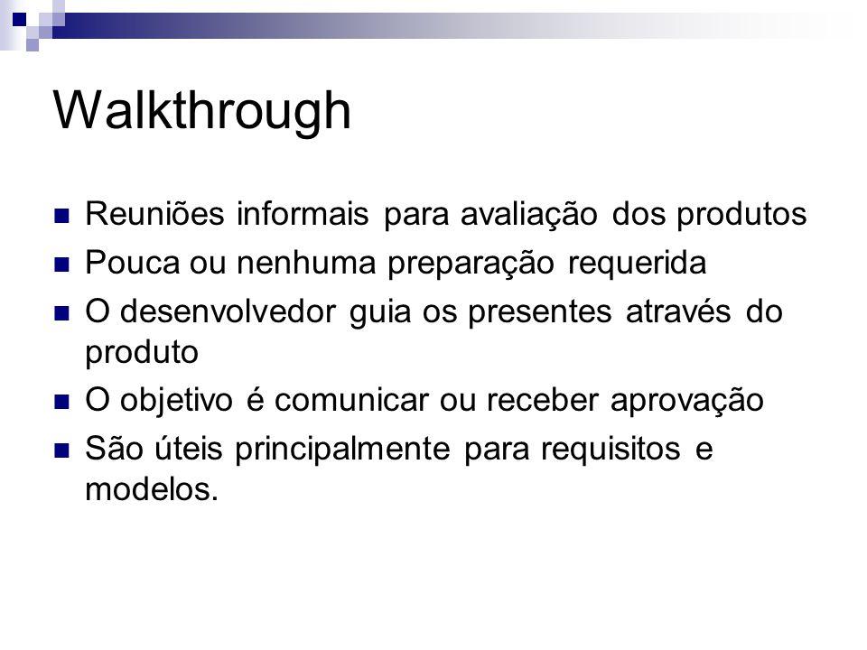 Walkthrough Reuniões informais para avaliação dos produtos