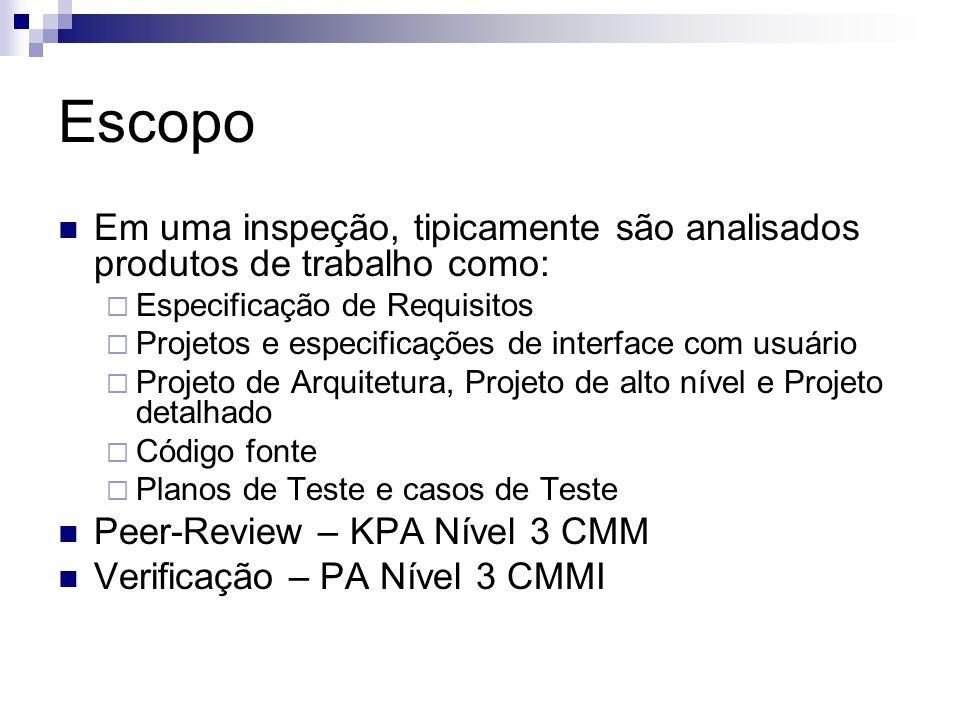 Escopo Em uma inspeção, tipicamente são analisados produtos de trabalho como: Especificação de Requisitos.