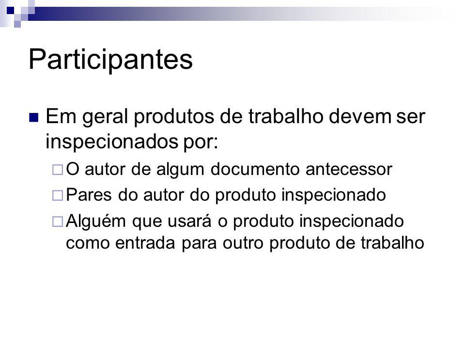 Participantes Em geral produtos de trabalho devem ser inspecionados por: O autor de algum documento antecessor.