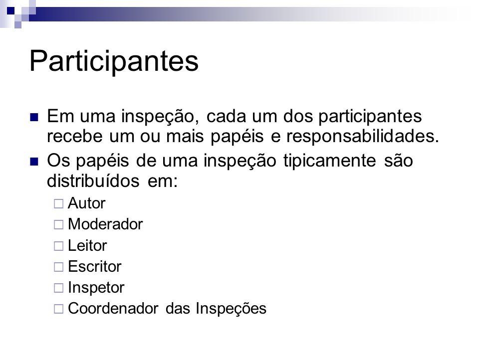 Participantes Em uma inspeção, cada um dos participantes recebe um ou mais papéis e responsabilidades.
