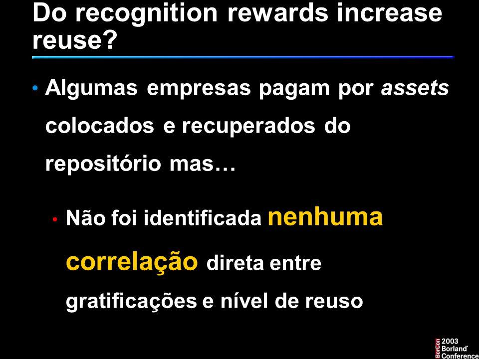 Do recognition rewards increase reuse