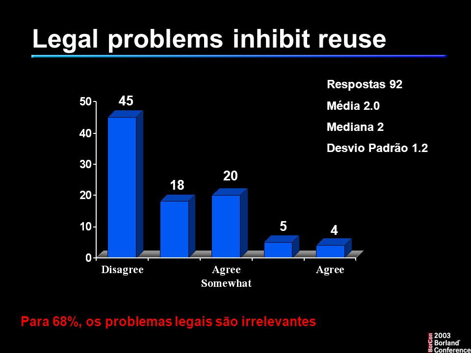 Legal problems inhibit reuse