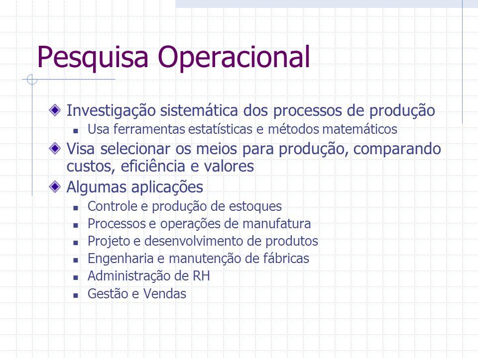 Pesquisa Operacional Investigação sistemática dos processos de produção. Usa ferramentas estatísticas e métodos matemáticos.
