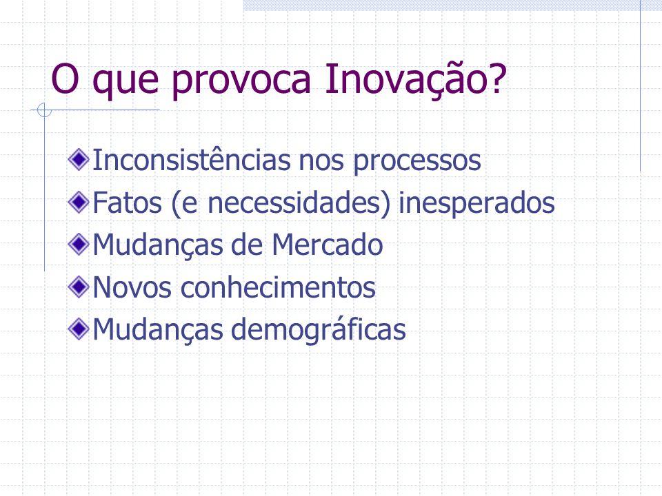 O que provoca Inovação Inconsistências nos processos