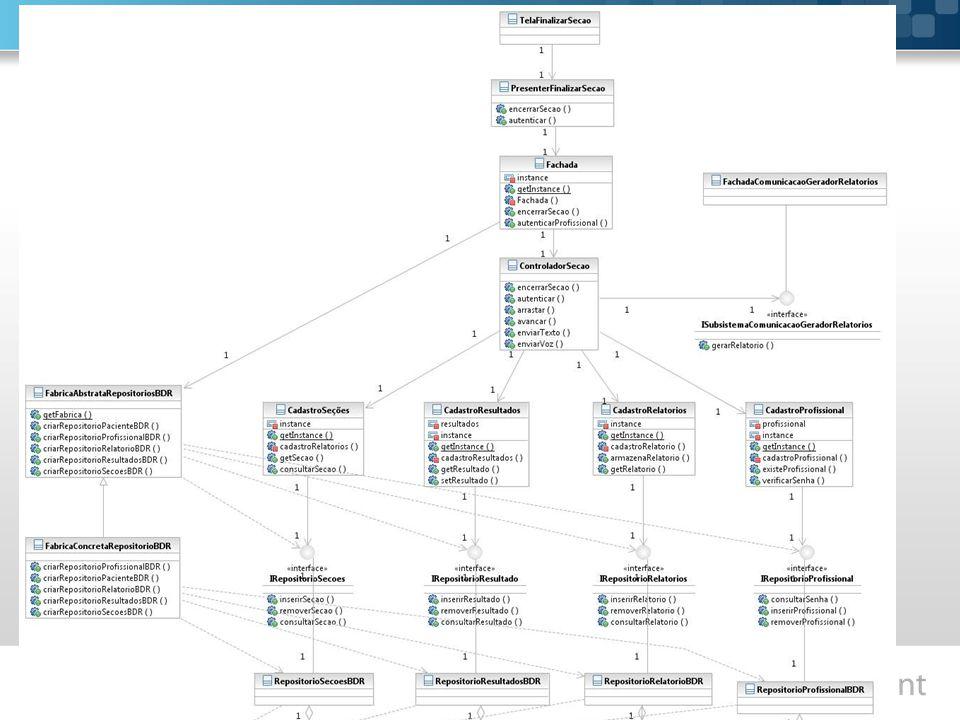 Finalizar Seção Diagrama de Classes - Projeto