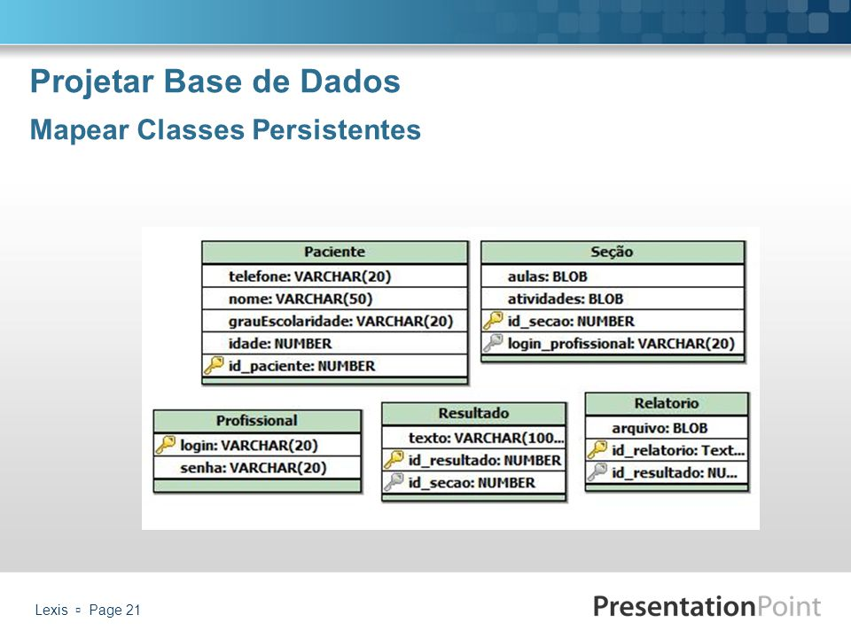 Projetar Base de Dados Mapear Classes Persistentes