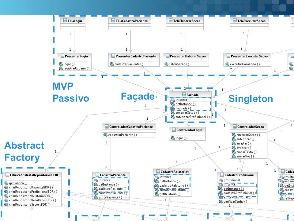 MVP Passivo Façade Singleton Abstract Factory Iterator Bridge