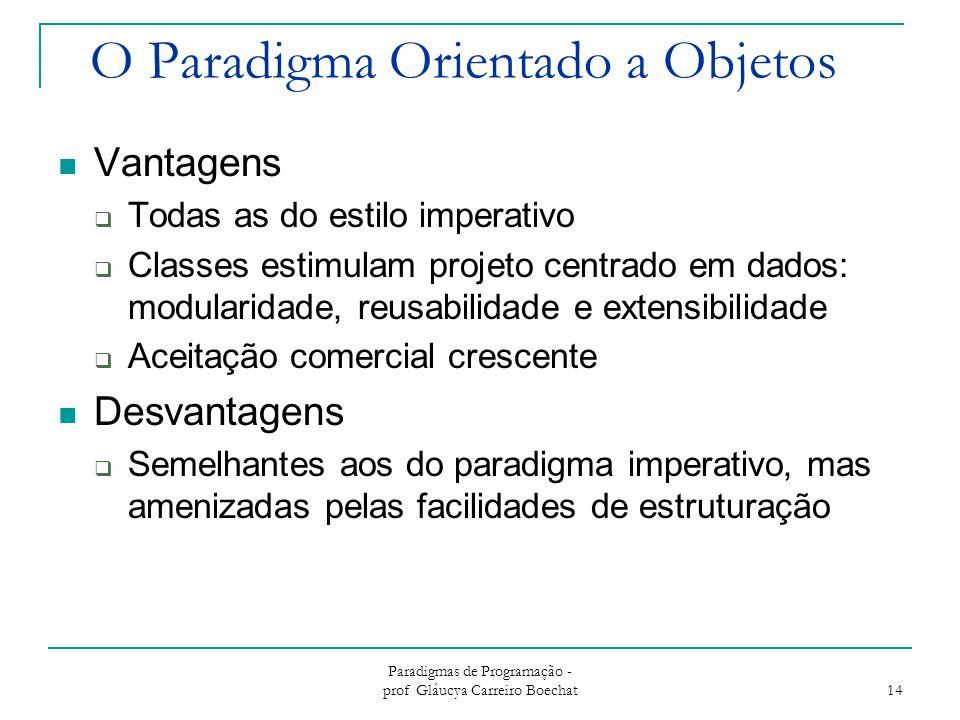 O Paradigma Orientado a Objetos