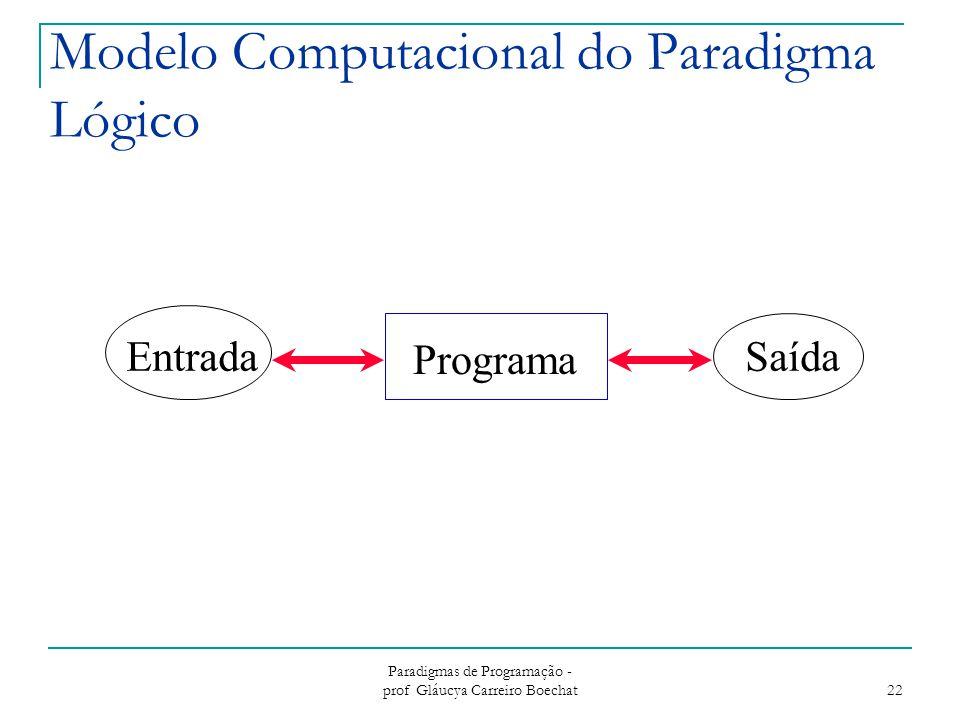 Modelo Computacional do Paradigma Lógico