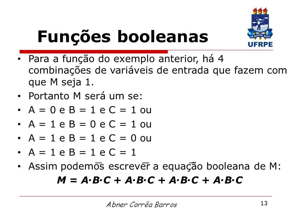 Funções booleanas Para a função do exemplo anterior, há 4 combinações de variáveis de entrada que fazem com que M seja 1.