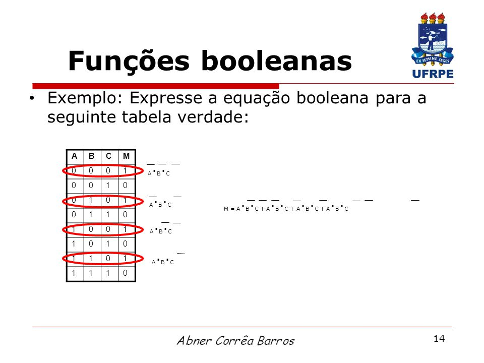 Funções booleanas Exemplo: Expresse a equação booleana para a seguinte tabela verdade: A. B. C.