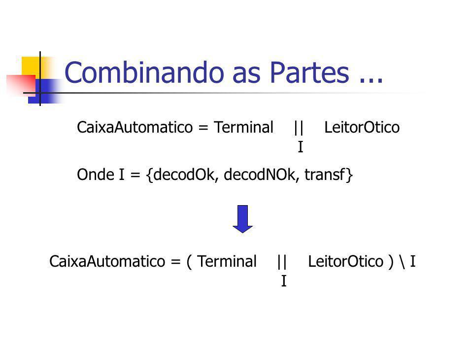 Combinando as Partes ... CaixaAutomatico = Terminal || LeitorOtico I