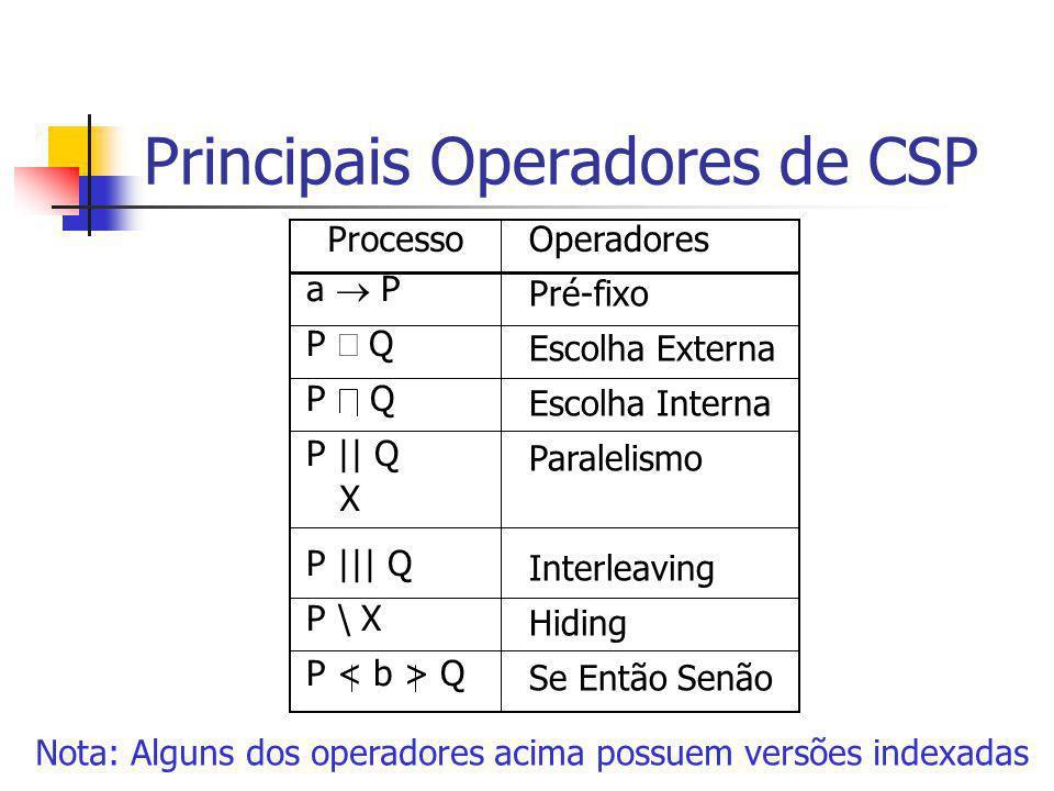 Principais Operadores de CSP