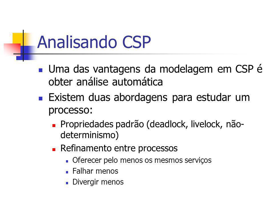 Analisando CSP Uma das vantagens da modelagem em CSP é obter análise automática. Existem duas abordagens para estudar um processo: